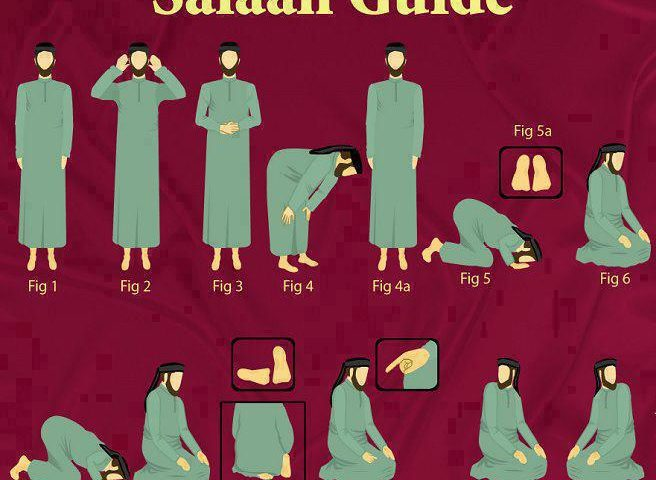 Salat Guide
